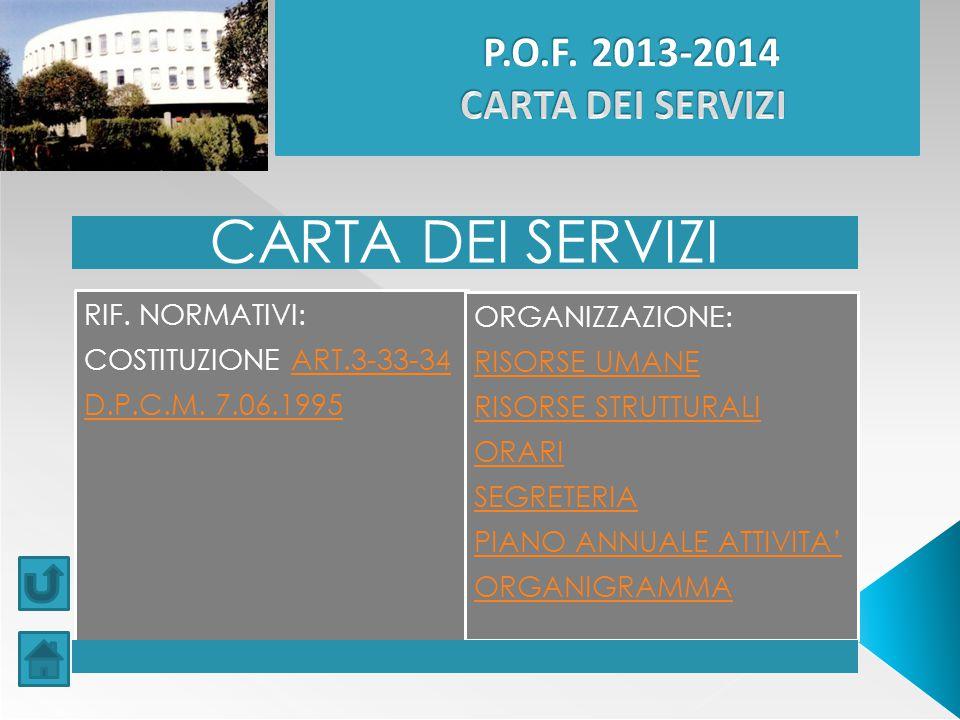 CARTA DEI SERVIZI RIF.NORMATIVI: COSTITUZIONE ART.3-33-34ART.3-33-34 D.P.C.M.