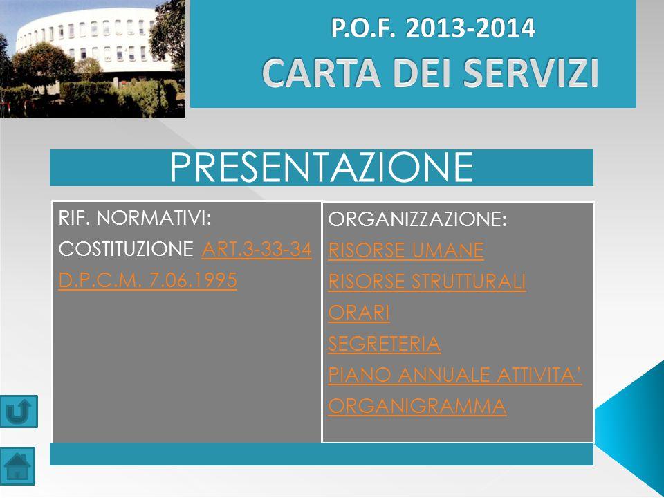 PRESENTAZIONE RIF.NORMATIVI: COSTITUZIONE ART.3-33-34ART.3-33-34 D.P.C.M.