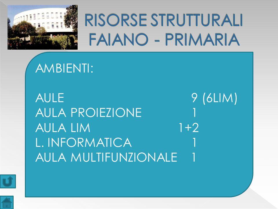 AMBIENTI: AULE 9 (6LIM) AULA PROIEZIONE 1 AULA LIM 1+2 L. INFORMATICA 1 AULA MULTIFUNZIONALE 1