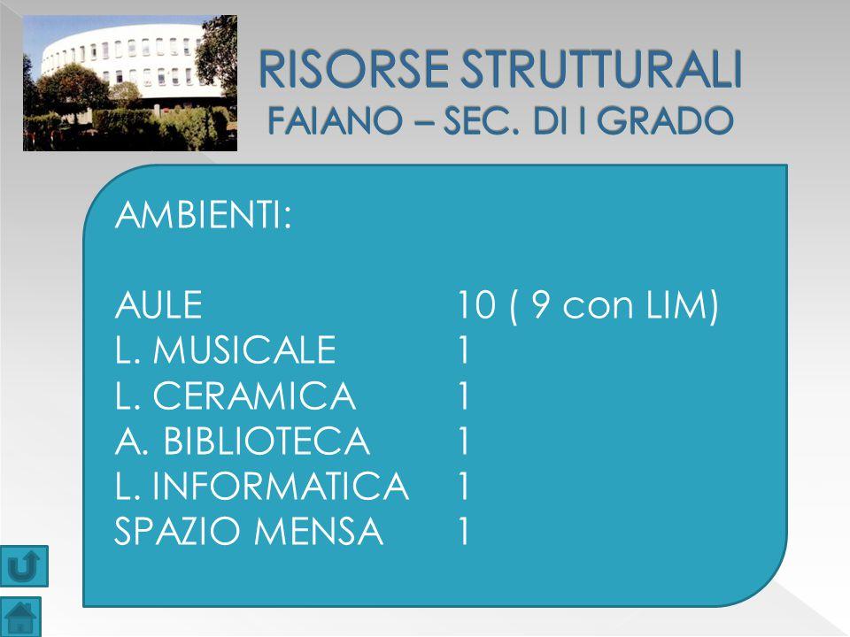 AMBIENTI: AULE 10 ( 9 con LIM) L.MUSICALE1 L. CERAMICA1 A.