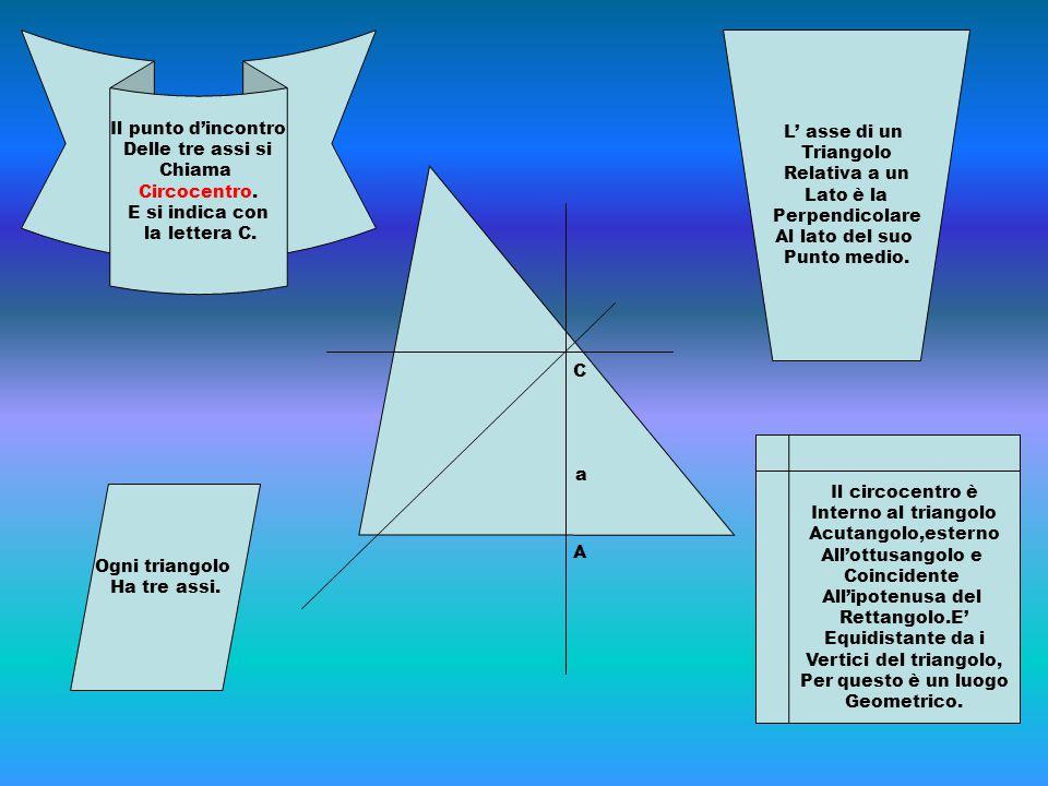 L' asse di un Triangolo Relativa a un Lato è la Perpendicolare Al lato del suo Punto medio. Il punto d'incontro Delle tre assi si Chiama Circocentro.
