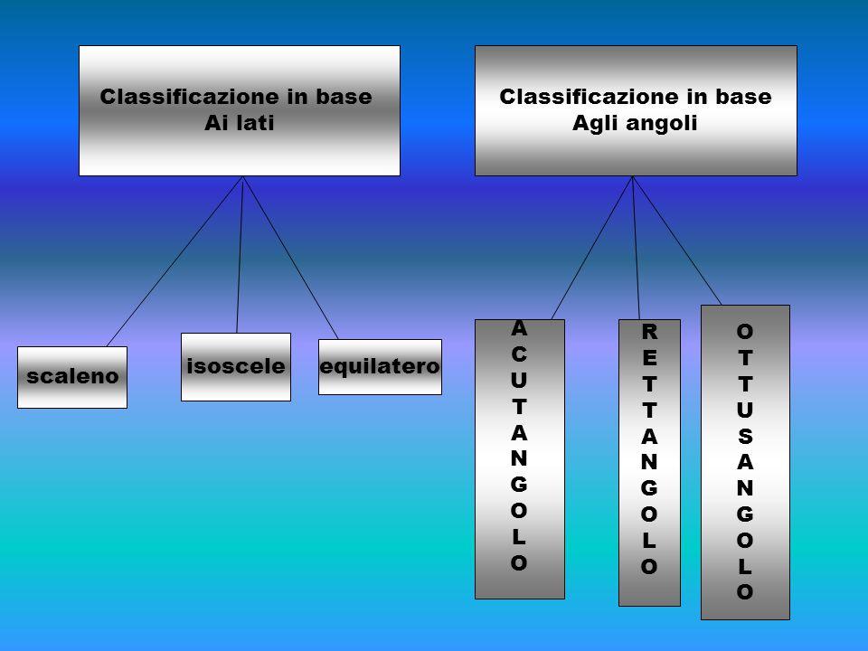 Classificazione in base Ai lati Classificazione in base Agli angoli scaleno isoscele equilatero ACUTANGOLOACUTANGOLO RETTANGOLORETTANGOLO OTTUSANGOLOO
