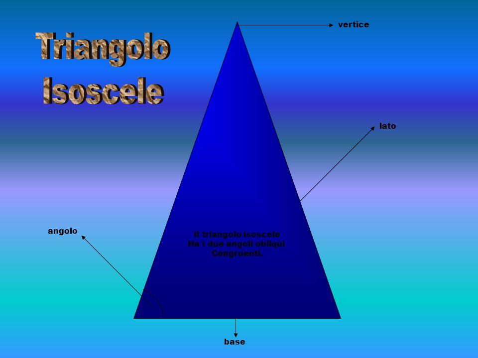 Il triangolo isoscele Ha i due angoli obliqui Congruenti. vertice lato angolo base