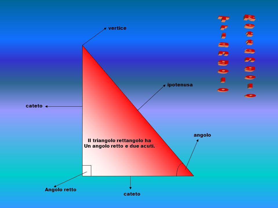 Il triangolo rettangolo ha Un angolo retto e due acuti. vertice cateto ipotenusa Angolo retto angolo