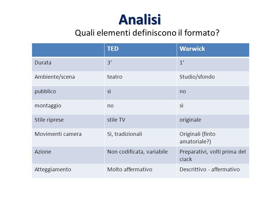 Analisi Quali elementi definiscono il formato.