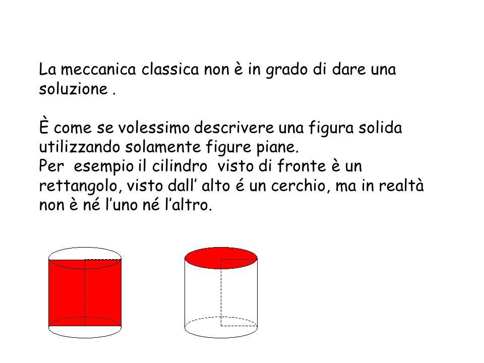 La meccanica classica non è in grado di dare una soluzione. È come se volessimo descrivere una figura solida utilizzando solamente figure piane. Per e