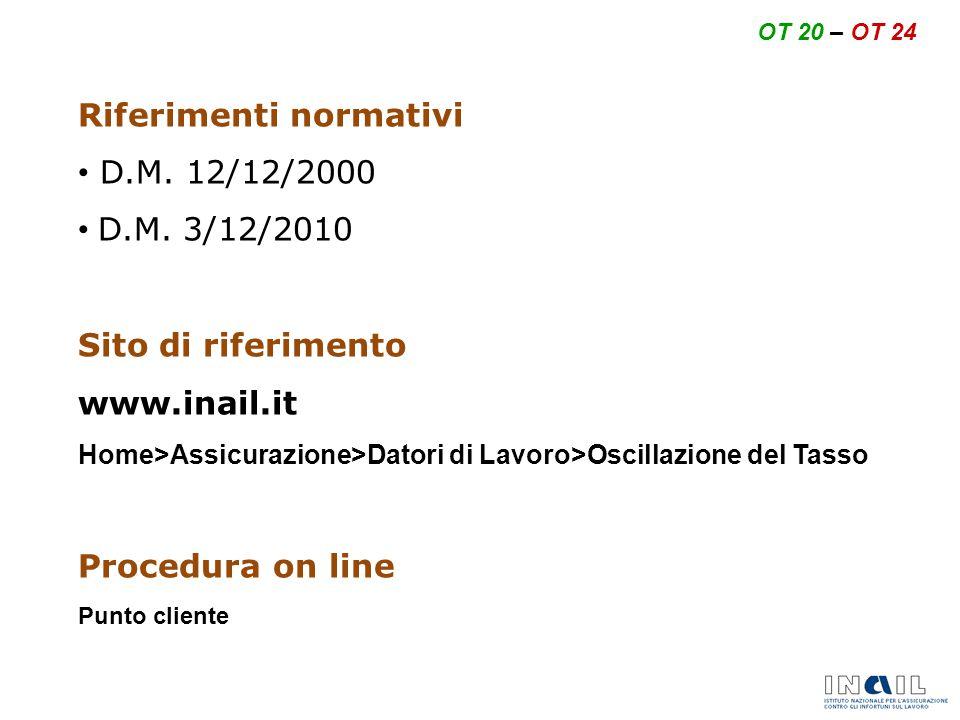 Riferimenti normativi D.M. 12/12/2000 D.M.