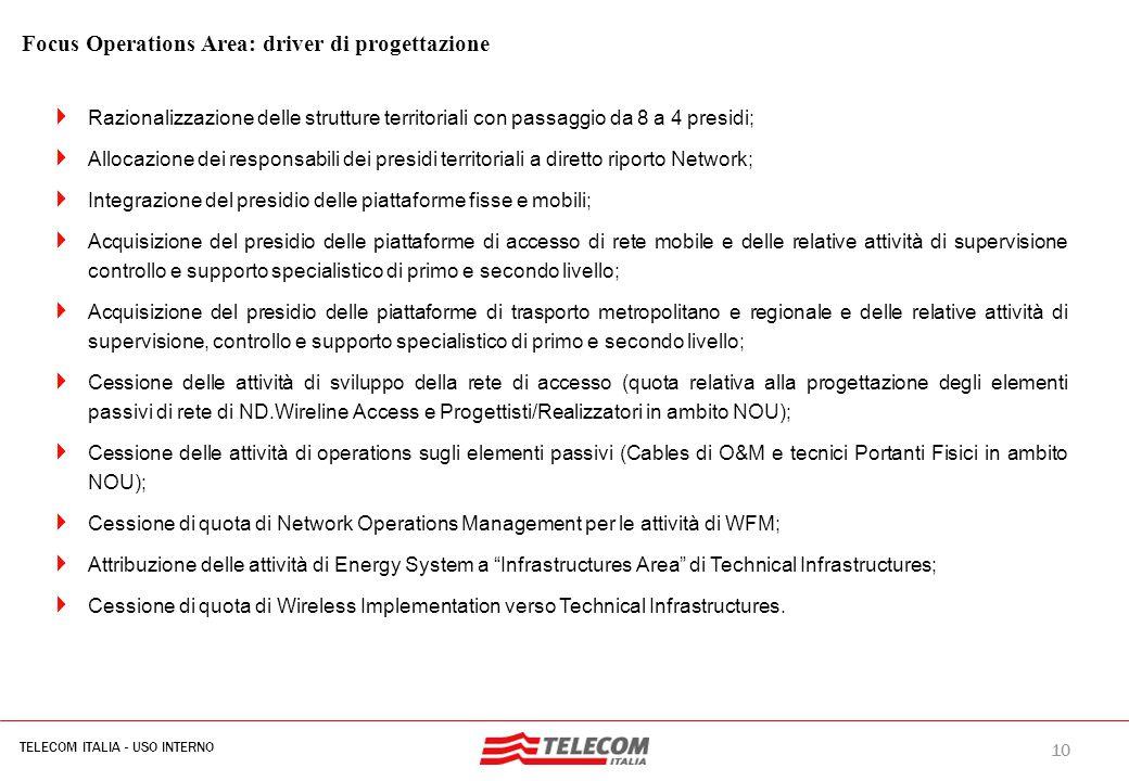 10 TELECOM ITALIA - USO INTERNO MIL-SIB080-30112006-35593/NG Focus Operations Area: driver di progettazione  Razionalizzazione delle strutture territ