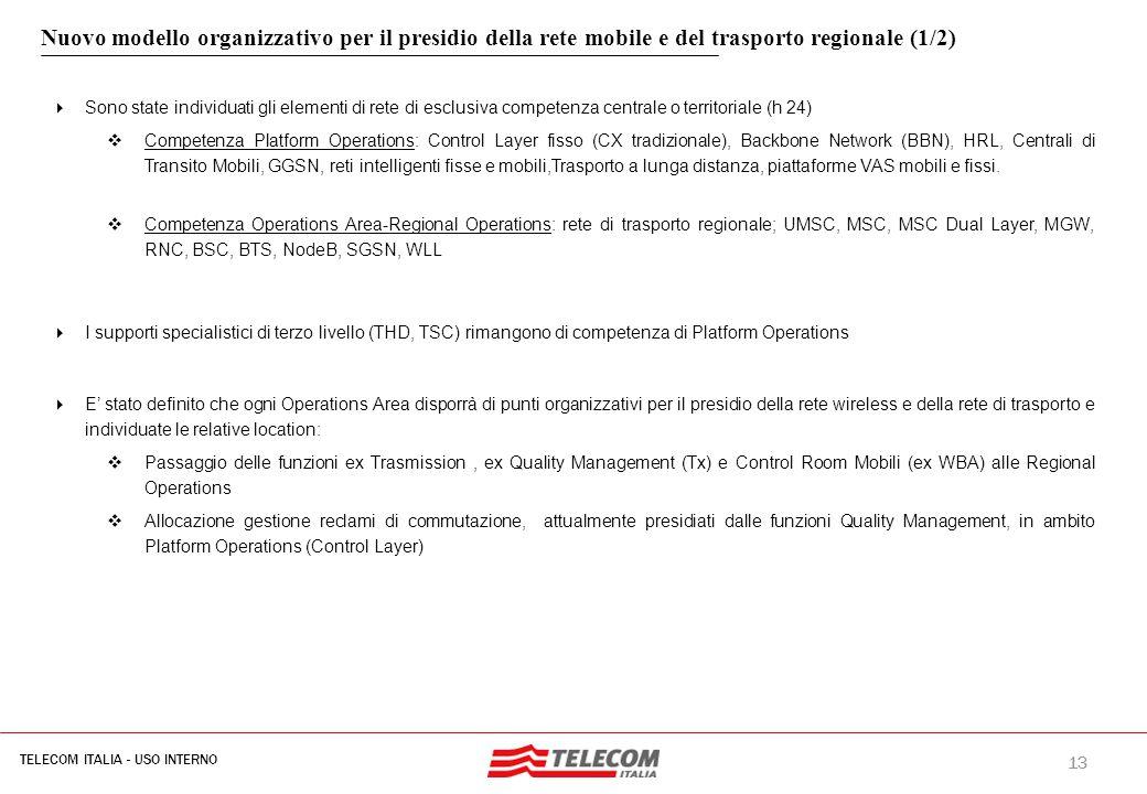13 TELECOM ITALIA - USO INTERNO MIL-SIB080-30112006-35593/NG Nuovo modello organizzativo per il presidio della rete mobile e del trasporto regionale (