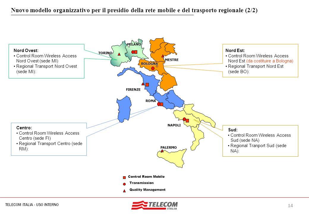 14 TELECOM ITALIA - USO INTERNO MIL-SIB080-30112006-35593/NG Nuovo modello organizzativo per il presidio della rete mobile e del trasporto regionale (