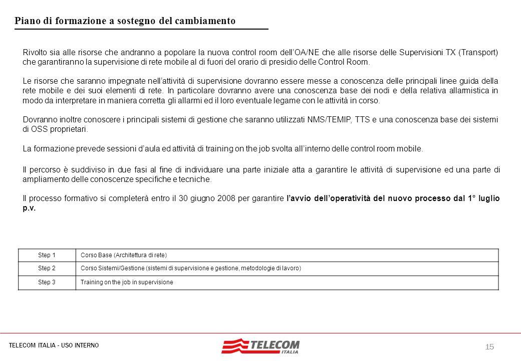 15 TELECOM ITALIA - USO INTERNO MIL-SIB080-30112006-35593/NG Rivolto sia alle risorse che andranno a popolare la nuova control room dell'OA/NE che all