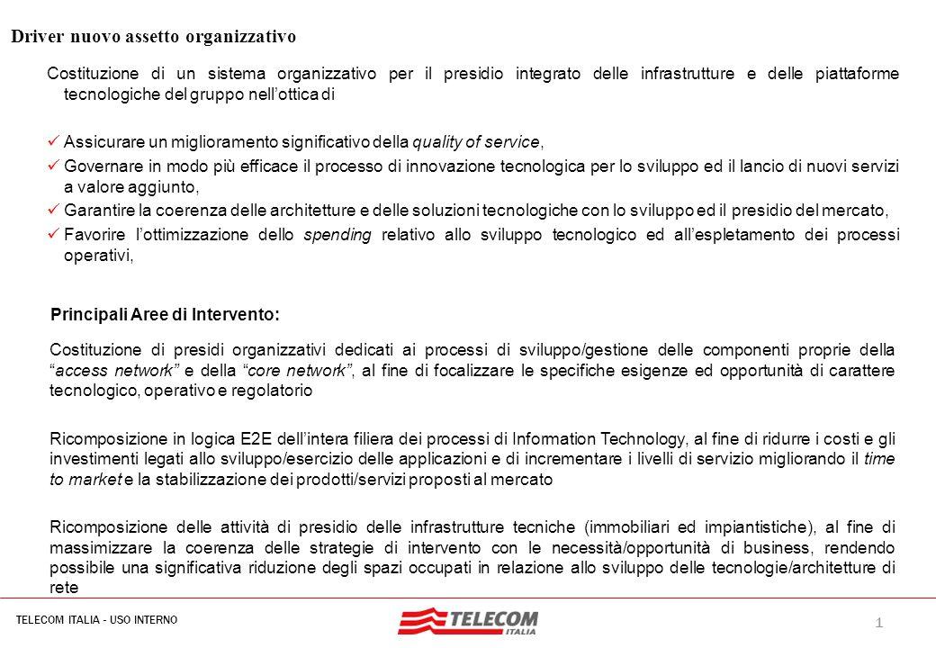 22 TELECOM ITALIA - USO INTERNO MIL-SIB080-30112006-35593/NG INTEGRAZIONE BSS/OSS/ICT – AREE DI INTERVENTO – OBIETTIVI E BENEFICI ATTESI AREE DI INTERVENTO:  Razionalizzazione dell'organizzazione IT, precedentemente caratterizzata da una significativa parcellizzazione delle responsabilità/attività;  Introduzione di un modello di funzionamento integrato (BSS/OSS/ICT) orientato al presidio dei processi di business (creation, assurance, billing )  Integrazione trasversale della Sicurezza informatica: dall'innovazione al monitoraggio operativo PRINCIPALI OBIETTIVI:  Semplificazione del modello di governo IT attraverso la riduzione della frammentazione organizzativa;  Perseguimento dell'efficienza dello spending IT di Gruppo;  Maggiore efficacia dei processi/soluzioni IT a supporto del business e della sicurezza tecnologica.