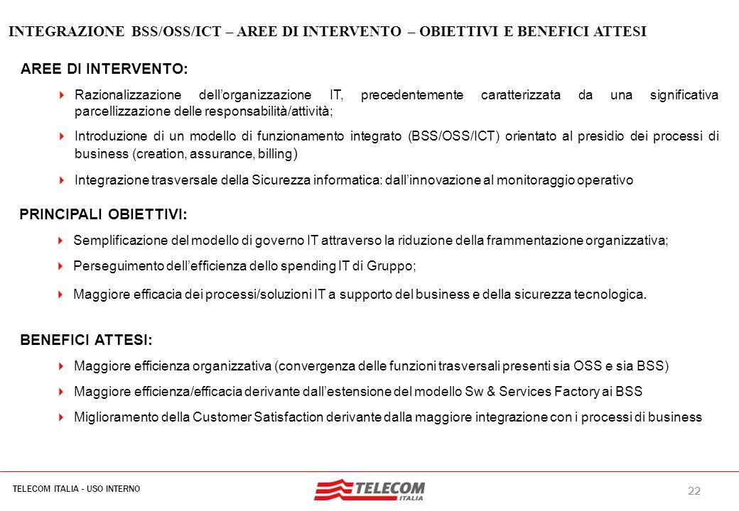 22 TELECOM ITALIA - USO INTERNO MIL-SIB080-30112006-35593/NG INTEGRAZIONE BSS/OSS/ICT – AREE DI INTERVENTO – OBIETTIVI E BENEFICI ATTESI AREE DI INTER