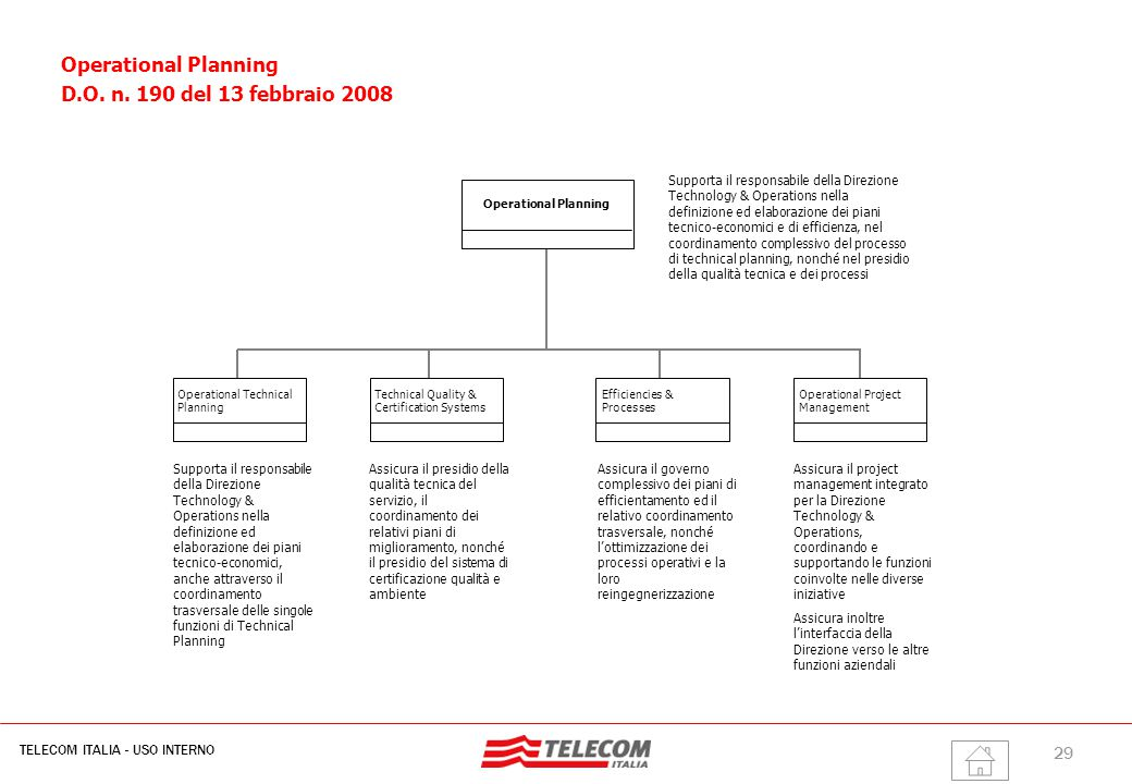 29 TELECOM ITALIA - USO INTERNO MIL-SIB080-30112006-35593/NG Operational Planning Efficiencies & Processes Technical Quality & Certification Systems O