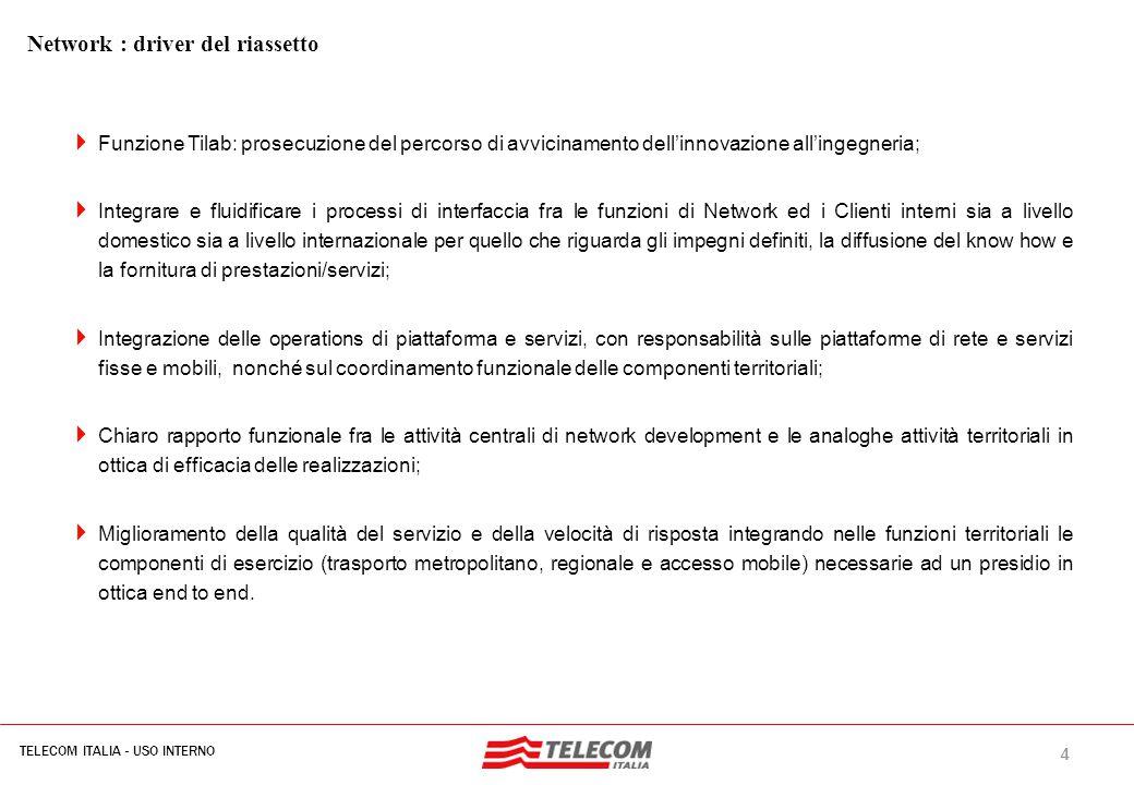 4 TELECOM ITALIA - USO INTERNO MIL-SIB080-30112006-35593/NG Network : driver del riassetto  Funzione Tilab: prosecuzione del percorso di avvicinament