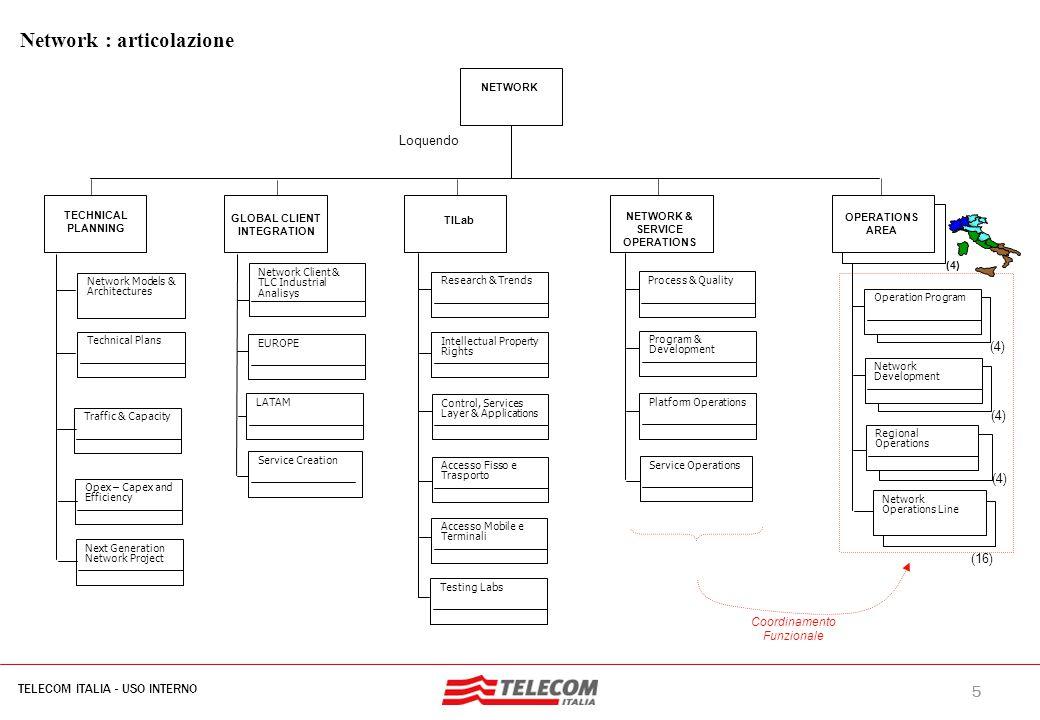 16 TELECOM ITALIA - USO INTERNO MIL-SIB080-30112006-35593/NG Technical Infrastructures: driver del riassetto  Integrazione delle responsabilità sulle infrastrutture civili e industriali del Gruppo Telecom Italia per tutte le destinazioni d'uso (centrali, Stazioni Radio Base, negozi, CED, ecc) ai fini di favorire l'ottimizzazione dei processi, la massimizzazione delle sinergie e la valorizzazione degli asset;  Costituzione di una funzione trasversale di Planning finalizzata al coordinamento ed indirizzo delle funzioni operative e delle partecipazioni societarie;  Ricomposizione in una unica funzione di ingegneria delle attività di sviluppo integrato degli impianti tecnologici e delle opere civili;  Integrazione delle attività di servizio alle infrastrutture;  Costituzione di quattro presidi territoriali a diretto riporto del responsabile di Technical Infrastructures e coerenti con le funzioni di Network e Accesso.