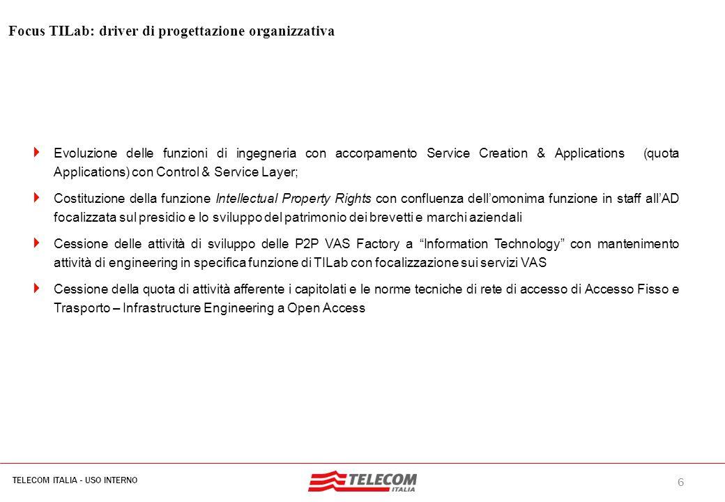 7 TELECOM ITALIA - USO INTERNO MIL-SIB080-30112006-35593/NG Focus TILab: Assetto organizzativo: mission (D.O.