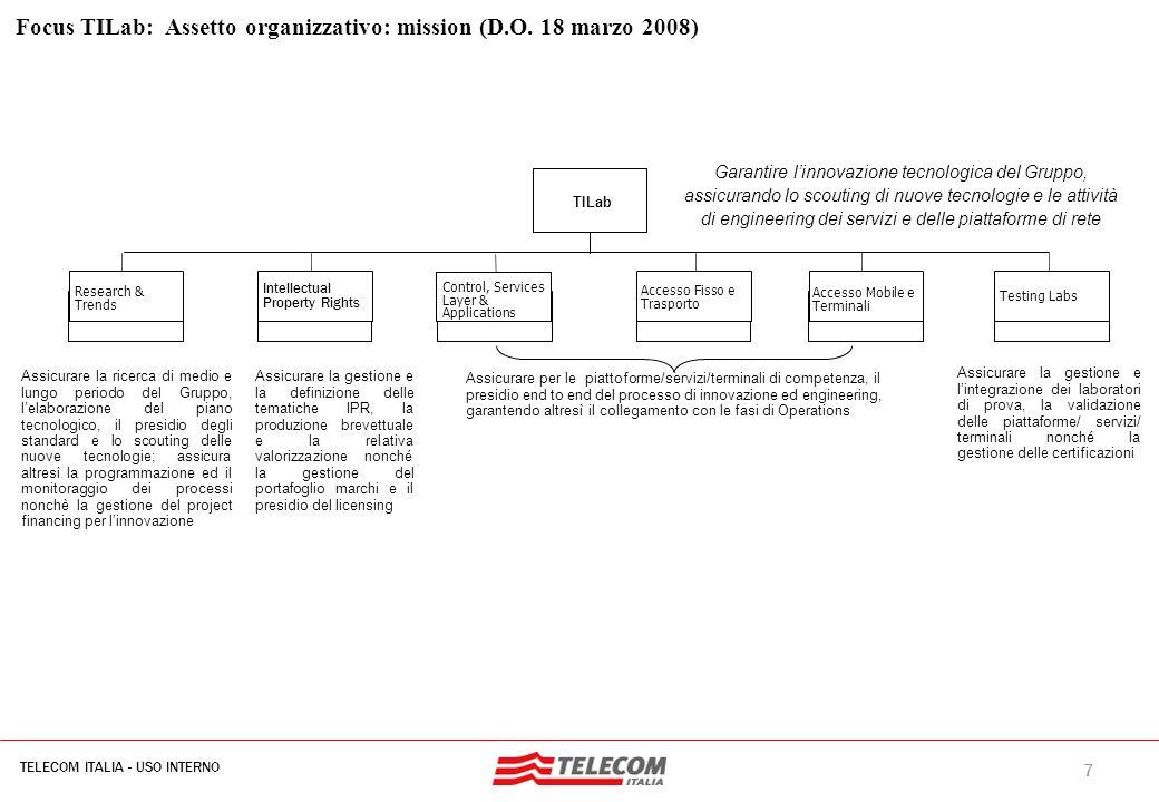 7 TELECOM ITALIA - USO INTERNO MIL-SIB080-30112006-35593/NG Focus TILab: Assetto organizzativo: mission (D.O. 18 marzo 2008) Garantire l'innovazione t