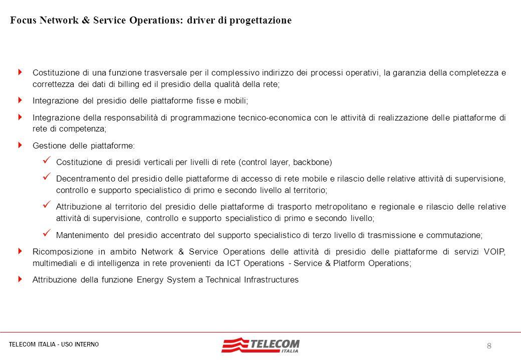 19 TELECOM ITALIA - USO INTERNO MIL-SIB080-30112006-35593/NG Assicura la progettazione e la realizzazione integrate degli impianti tecnologici, di alimentazione e delle opere civili, anche attraverso il coordinamento delle relative operatività svolte dalle Infrastructures Area Assicura la redditività del patrimonio immobiliare del Gruppo, le attività di acquisizione, dismissione e locazione immobiliare, anche attraverso il coordinamento delle relative operatività svolte dalle Infrastructures Area Assicura il presidio delle attività di manutenzione delle infrastrutture civili, degli impianti tecnologici e di alimentazione, anche attraverso il coordinamento delle relative operatività svolte dalle Infrastructures Area Assicura inoltre la gestione delle fonti energetiche Technical Infrastructures Infrastructures Engineering Property Management Technical Planning Assicura il coordinamento e l'indirizzo alle funzioni di Technical Infrastructures, nonché la definizione dei meccanismi di funzionamento ed il monitoring dei processi operativi e dei relativi avanzamenti Assicura inoltre - per le tematiche di competenza - il presidio sulle partecipazioni societarie immobiliari Energy Systems & Maintenance Assicurano - ciascuna per l'area territoriale di competenza - la gestione patrimoniale, la progettazione esecutiva, la realizzazione e la gestione/manutenzione delle infrastrutture civili, degli impianti tecnologici e di alimentazione, nonché l'erogazione dei servizi infrastrutturali (4) Infrastructures Area Garantisce la gestione del patrimonio immobiliare del Gruppo, nonché il presidio integrato delle attività di sviluppo e maintenance delle infrastrutture edili e degli impianti tecnologici Technical Infrastructures