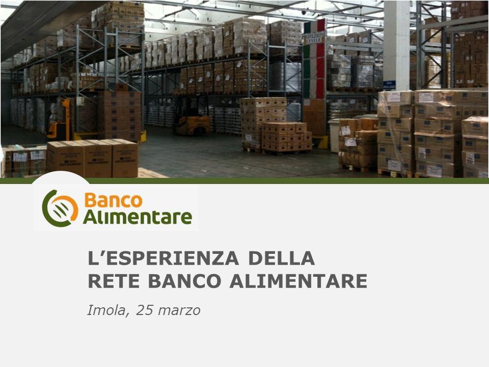 L'ESPERIENZA DELLA RETE BANCO ALIMENTARE Imola, 25 marzo