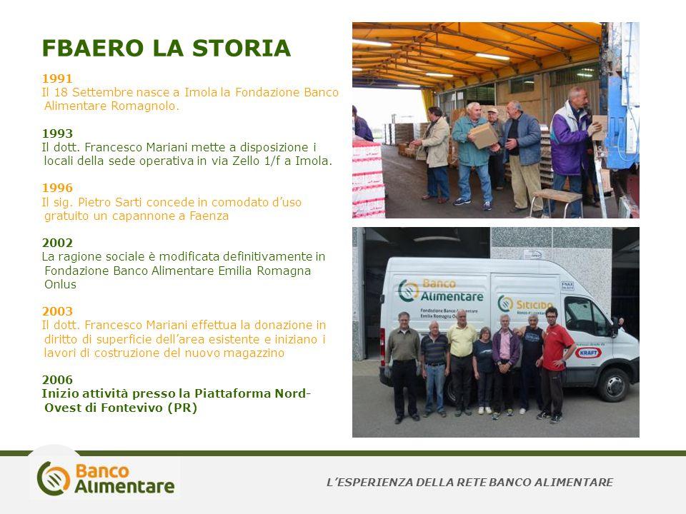 FBAERO LA STORIA 1991 Il 18 Settembre nasce a Imola la Fondazione Banco Alimentare Romagnolo. 1993 Il dott. Francesco Mariani mette a disposizione i l