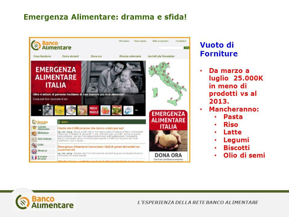Emergenza Alimentare: dramma e sfida! Vuoto di Forniture Da marzo a luglio 25.000K in meno di prodotti vs al 2013. Mancheranno: Pasta Riso Latte Legum