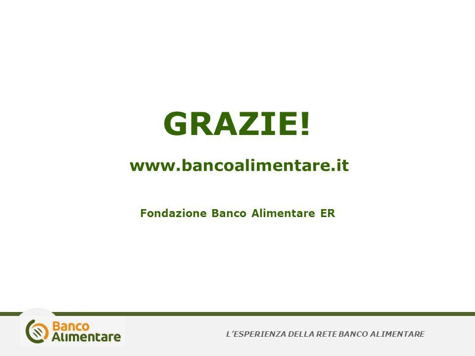 GRAZIE! Fondazione Banco Alimentare ER www.bancoalimentare.it L'ESPERIENZA DELLA RETE BANCO ALIMENTARE
