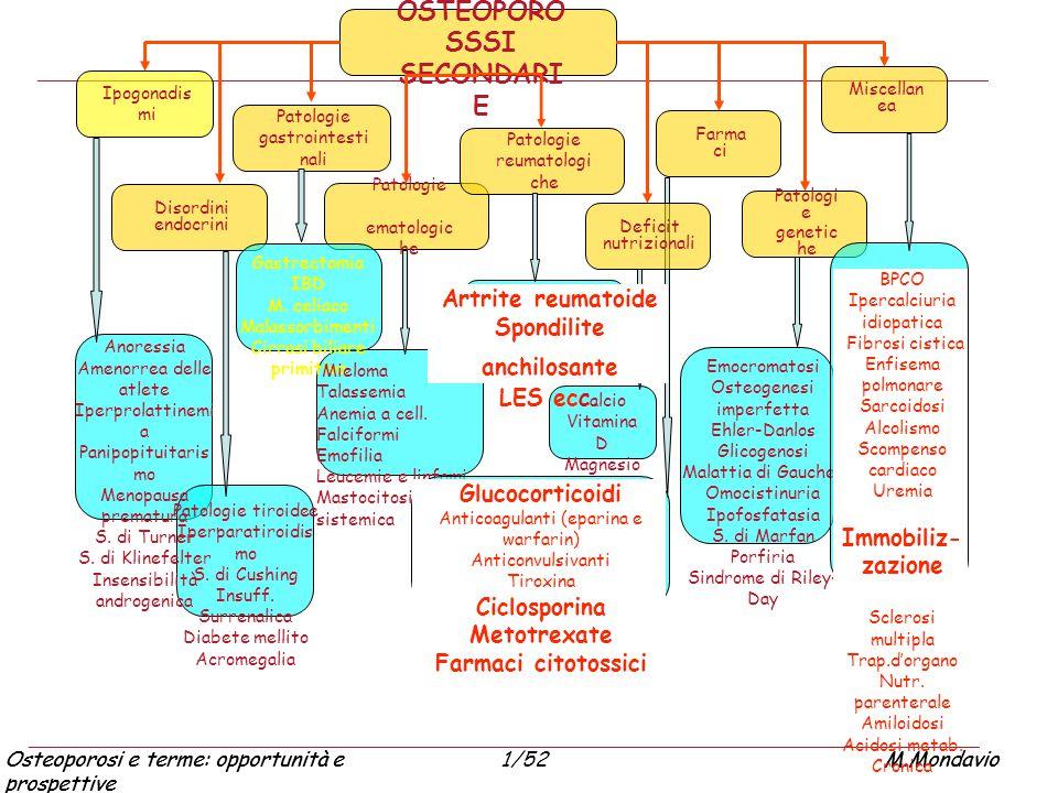 Osteoporosi e terme: opportunità e prospettive M.Mondavio1/52Osteoporosi e terme: opportunità e prospettive M.Mondavio OSTEOPORO SSSI SECONDARI E Ipog