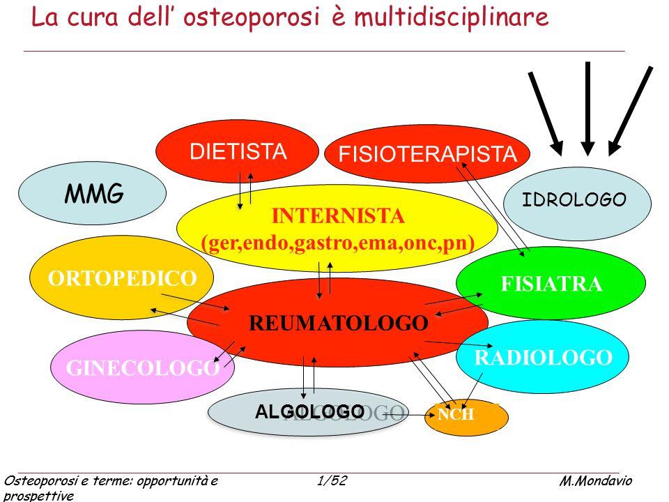 Osteoporosi e terme: opportunità e prospettive M.Mondavio1/52Osteoporosi e terme: opportunità e prospettive M.Mondavio La cura dell' osteoporosi è mul