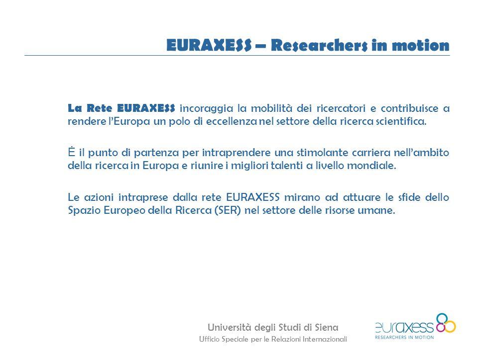Università degli Studi di Siena Ufficio Speciale per le Relazioni Internazionali EURAXESS – Researchers in motion La Rete EURAXESS incoraggia la mobilità dei ricercatori e contribuisce a rendere l'Europa un polo di eccellenza nel settore della ricerca scientifica.