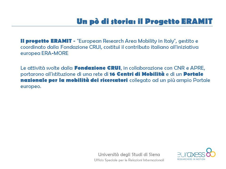 Università degli Studi di Siena Ufficio Speciale per le Relazioni Internazionali EURAXESS Links Obiettivi: - facilitare i contatti tra colleghi e con la ricerca in Europa - aggiornare i ricercatori europei sulle opportunità di carriera in Europa, sulle collaborazioni transnazionali nel settore della ricerca e sulle politiche per la ricerca a livello europeo.