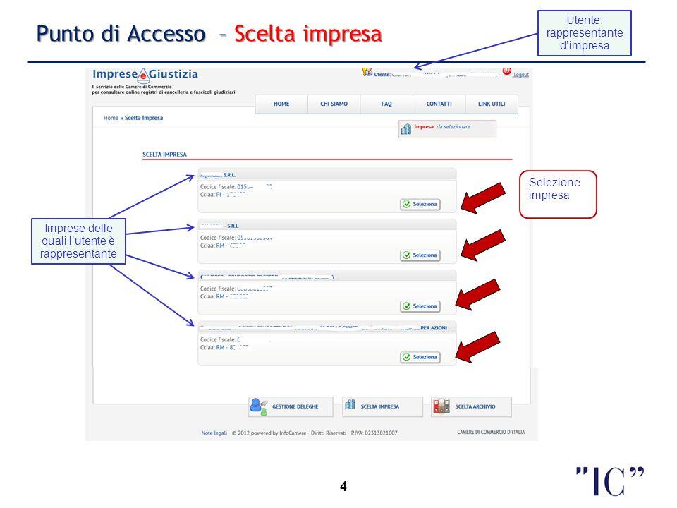 5 Punto di Accesso – Scelta archivio 5 Archivi Consultabili Impresa selezionata Selezione UU.GG.