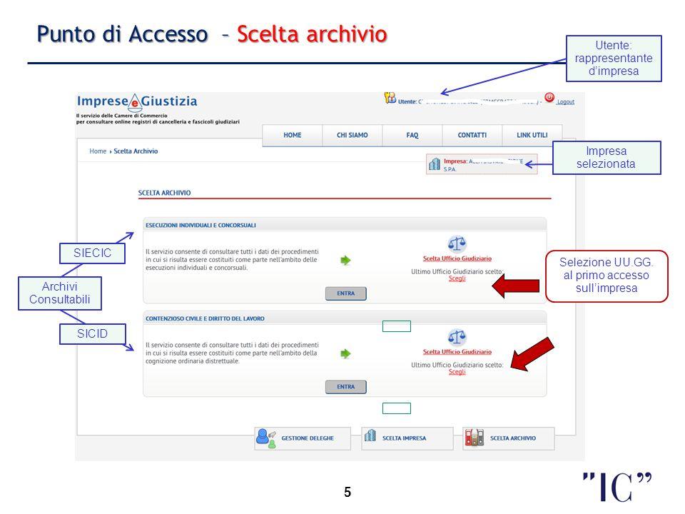 5 Punto di Accesso – Scelta archivio 5 Archivi Consultabili Impresa selezionata Selezione UU.GG. al primo accesso sull'impresa Utente: rappresentante