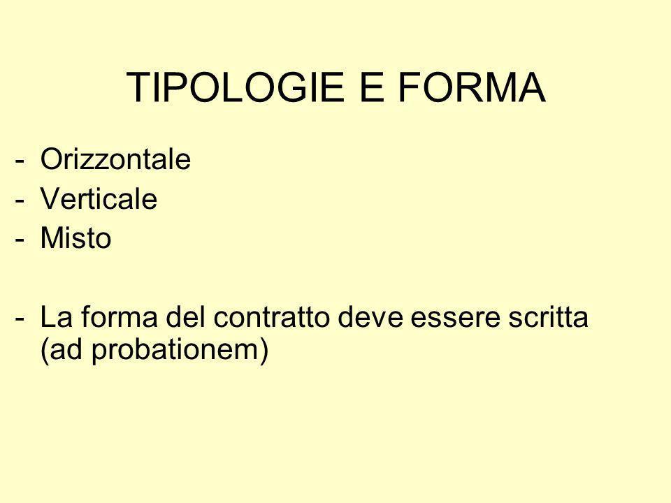 TIPOLOGIE E FORMA -Orizzontale -Verticale -Misto -La forma del contratto deve essere scritta (ad probationem)