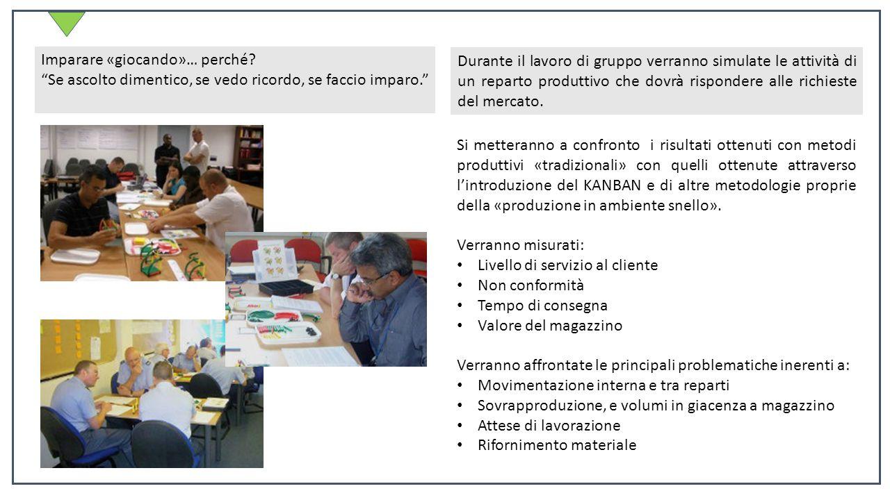 Si metteranno a confronto i risultati ottenuti con metodi produttivi «tradizionali» con quelli ottenute attraverso l'introduzione del KANBAN e di altre metodologie proprie della «produzione in ambiente snello».