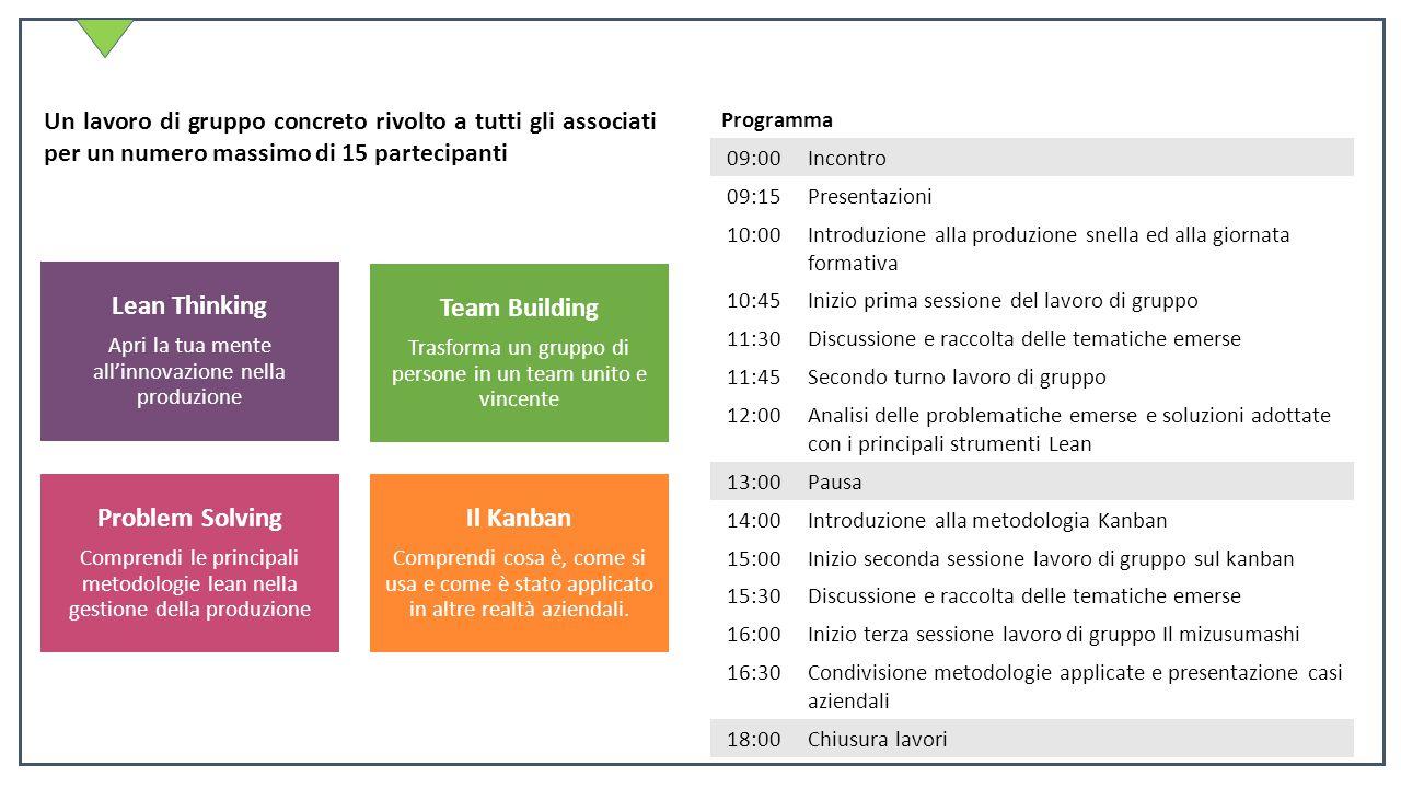 Un lavoro di gruppo concreto rivolto a tutti gli associati per un numero massimo di 15 partecipanti Programma 09:00Incontro 09:15Presentazioni 10:00Introduzione alla produzione snella ed alla giornata formativa 10:45Inizio prima sessione del lavoro di gruppo 11:30Discussione e raccolta delle tematiche emerse 11:45Secondo turno lavoro di gruppo 12:00Analisi delle problematiche emerse e soluzioni adottate con i principali strumenti Lean 13:00Pausa 14:00Introduzione alla metodologia Kanban 15:00Inizio seconda sessione lavoro di gruppo sul kanban 15:30Discussione e raccolta delle tematiche emerse 16:00Inizio terza sessione lavoro di gruppo Il mizusumashi 16:30Condivisione metodologie applicate e presentazione casi aziendali 18:00Chiusura lavori Lean Thinking Apri la tua mente all'innovazione nella produzione Team Building Trasforma un gruppo di persone in un team unito e vincente Problem Solving Comprendi le principali metodologie lean nella gestione della produzione Il Kanban Comprendi cosa è, come si usa e come è stato applicato in altre realtà aziendali.