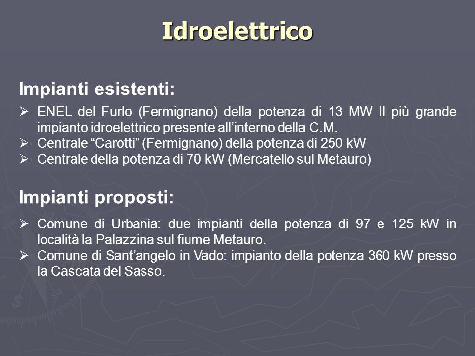 Idroelettrico Impianti esistenti:  ENEL del Furlo (Fermignano) della potenza di 13 MW Il più grande impianto idroelettrico presente all'interno della