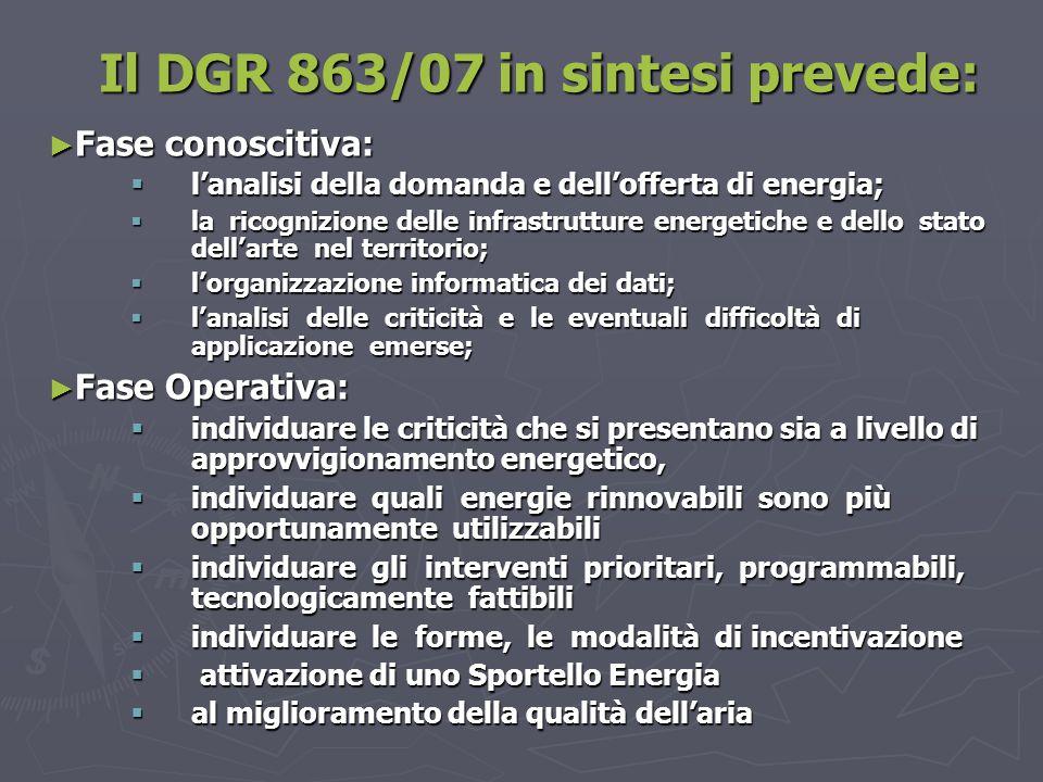 Il DGR 863/07 in sintesi prevede: ► Fase conoscitiva:  l'analisi della domanda e dell'offerta di energia;  la ricognizione delle infrastrutture ener