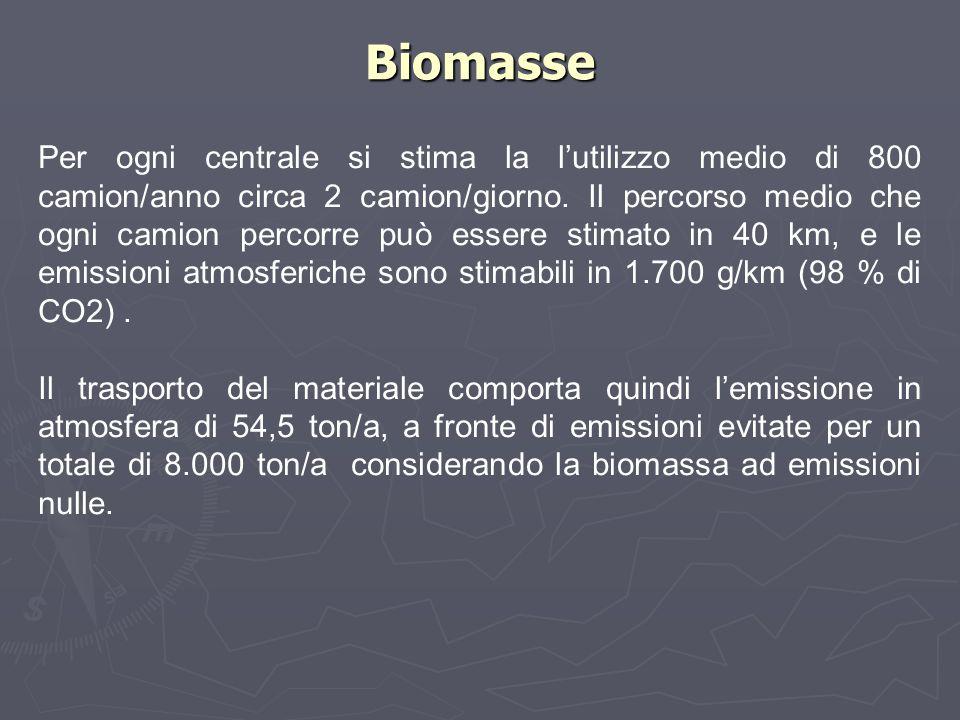 Biomasse Per ogni centrale si stima la l'utilizzo medio di 800 camion/anno circa 2 camion/giorno. Il percorso medio che ogni camion percorre può esser