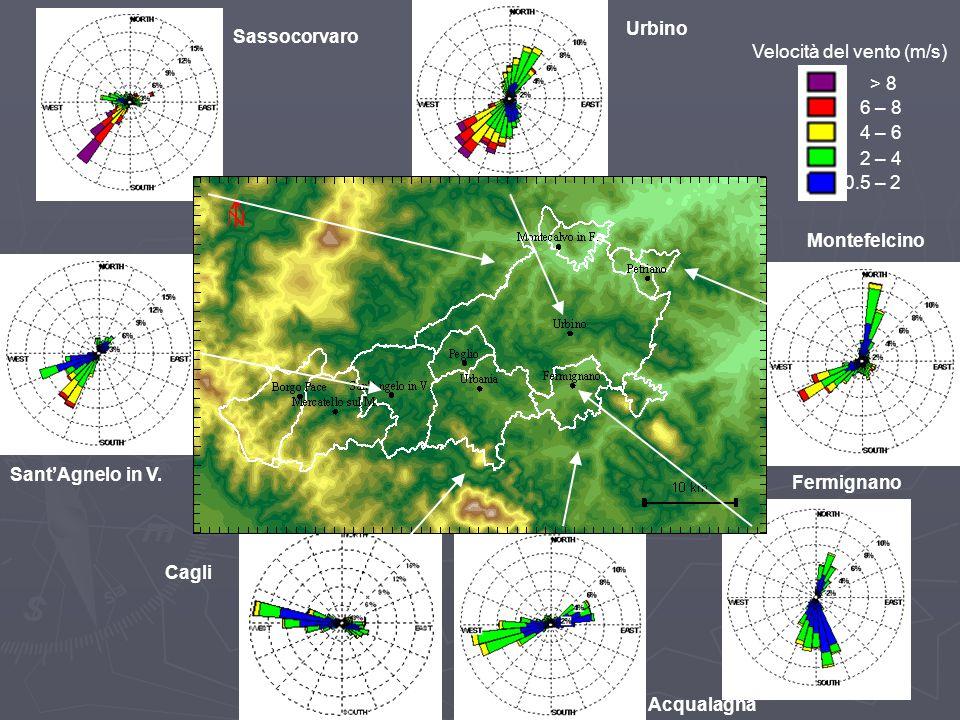 0.5 – 2 2 – 4 4 – 6 6 – 8 > 8 Velocità del vento (m/s) Urbino Sassocorvaro Sant'Agnelo in V. Cagli Acqualagna Fermignano Montefelcino