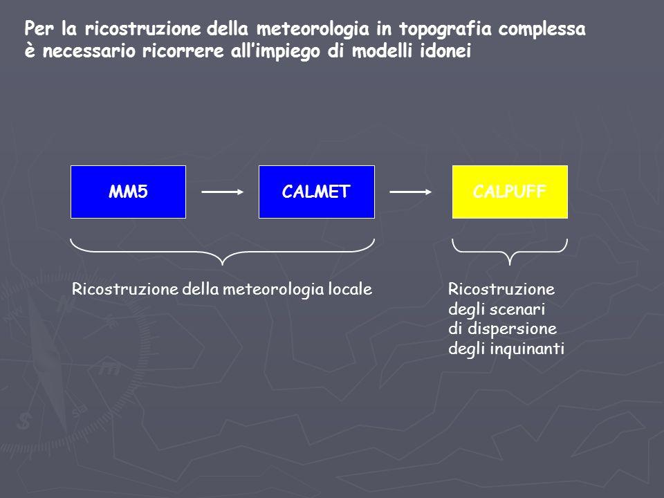 Per la ricostruzione della meteorologia in topografia complessa è necessario ricorrere all'impiego di modelli idonei MM5CALMETCALPUFF Ricostruzione de