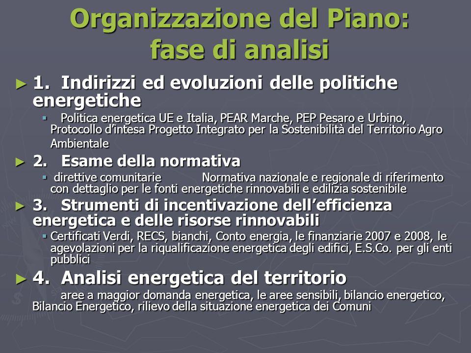 Organizzazione del Piano: fase di analisi ► 1.Indirizzi ed evoluzioni delle politiche energetiche  Politica energetica UE e Italia, PEAR Marche, PEP