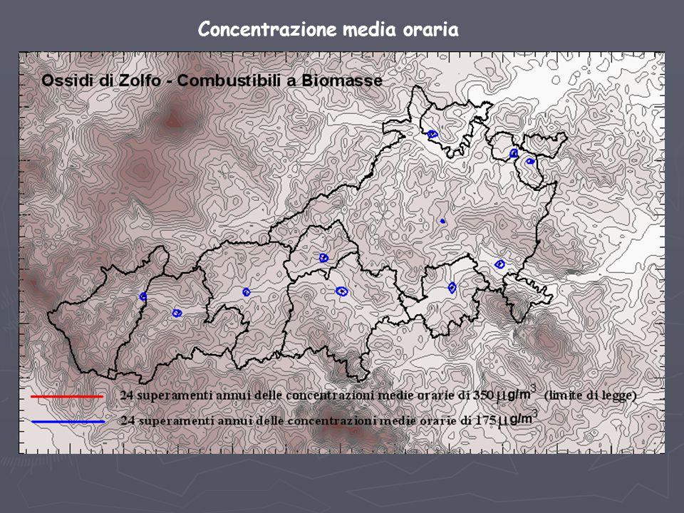 Concentrazione media oraria