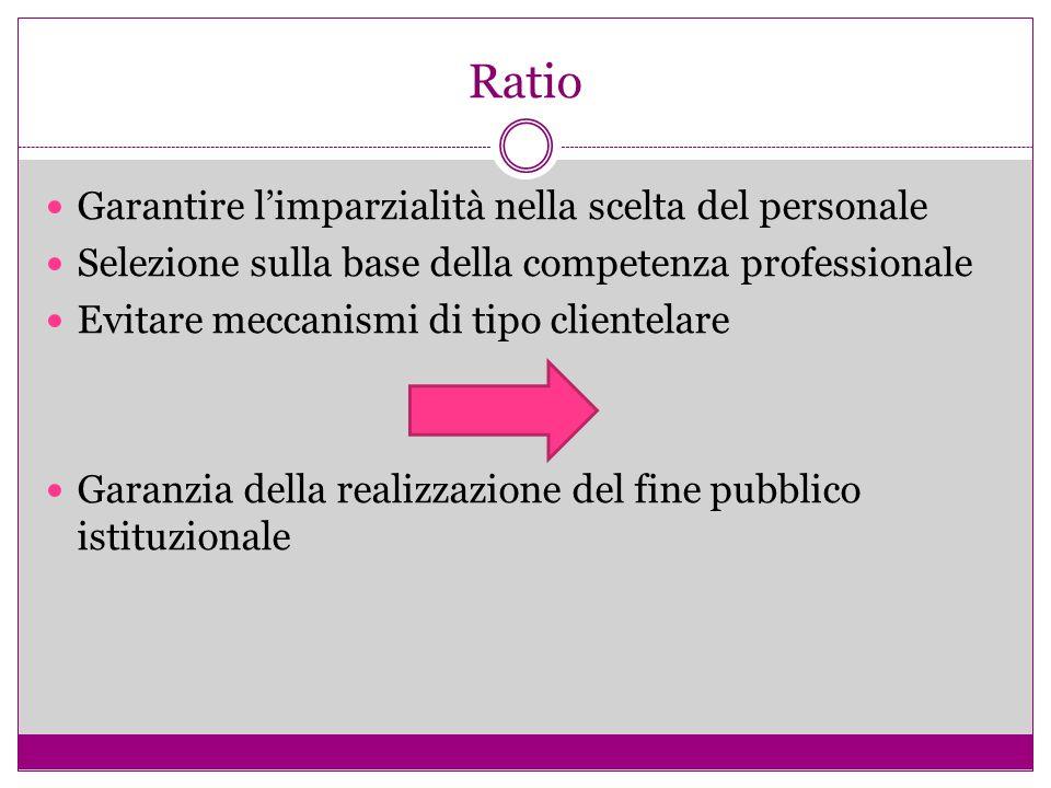 Ratio Garantire l'imparzialità nella scelta del personale Selezione sulla base della competenza professionale Evitare meccanismi di tipo clientelare G