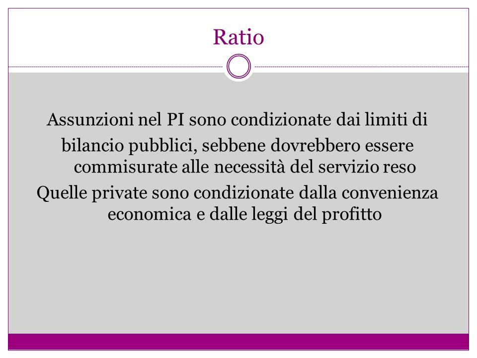 Ratio Assunzioni nel PI sono condizionate dai limiti di bilancio pubblici, sebbene dovrebbero essere commisurate alle necessità del servizio reso Quel