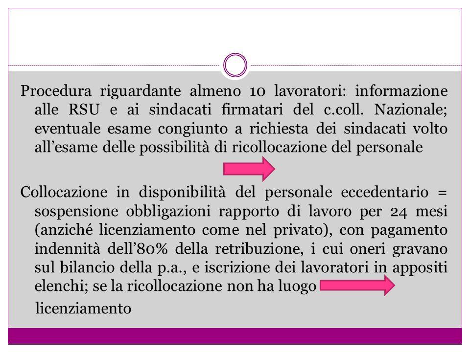 Procedura riguardante almeno 10 lavoratori: informazione alle RSU e ai sindacati firmatari del c.coll. Nazionale; eventuale esame congiunto a richiest