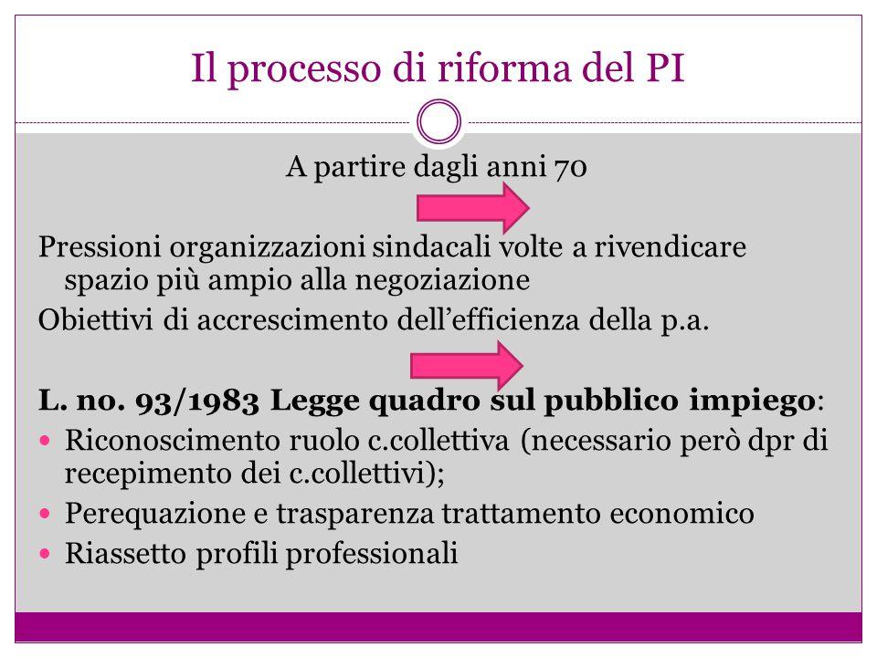 Il processo di riforma del PI A partire dagli anni 70 Pressioni organizzazioni sindacali volte a rivendicare spazio più ampio alla negoziazione Obiett