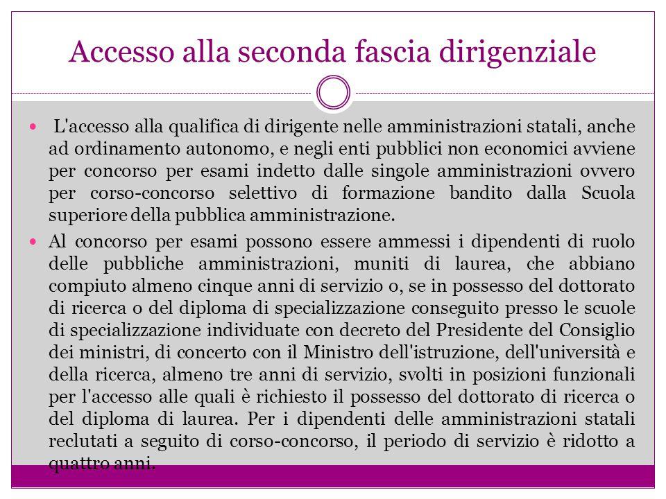 Accesso alla seconda fascia dirigenziale L'accesso alla qualifica di dirigente nelle amministrazioni statali, anche ad ordinamento autonomo, e negli e