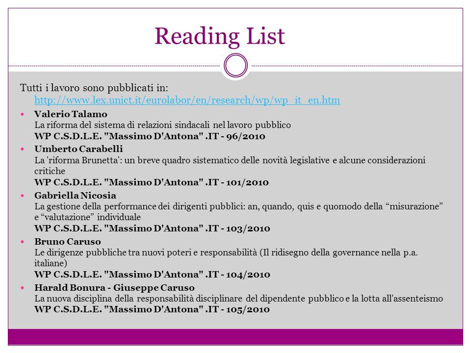 Reading List Tutti i lavoro sono pubblicati in: http://www.lex.unict.it/eurolabor/en/research/wp/wp_it_en.htm http://www.lex.unict.it/eurolabor/en/res