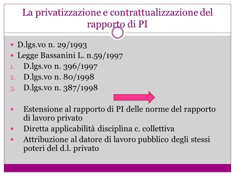 La privatizzazione e contrattualizzazione del rapporto di PI D.lgs.vo n. 29/1993 Legge Bassanini L. n.59/1997 1. D.lgs.vo n. 396/1997 2. D.lgs.vo n. 8